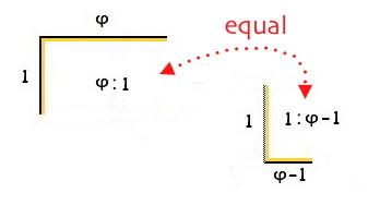 golden ratio derivation